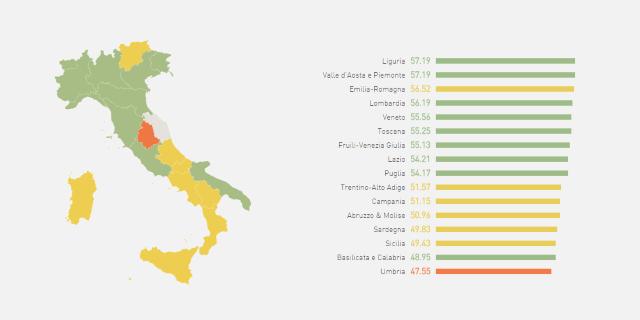 EF EPI 2015 - La situazione Italiana