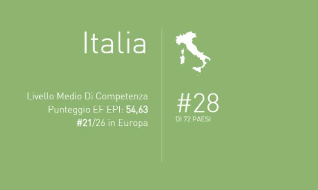 EF EPI 2016 - La situazione in Italia