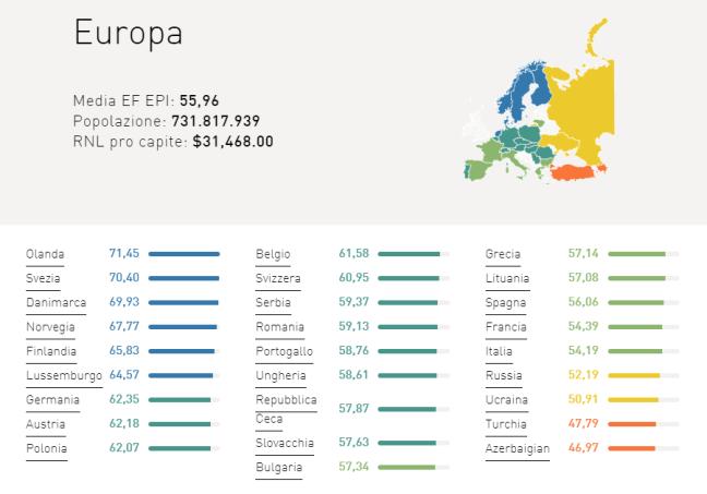 EPI_Europe