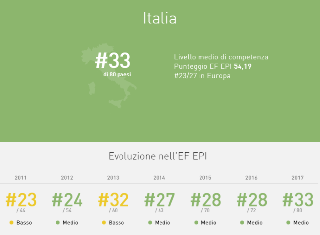 EPI_Italy