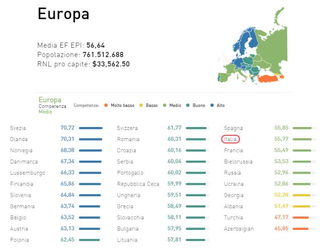 2018_epi_europe